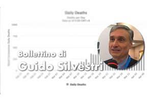 Il calo dei nuovi casi in italia