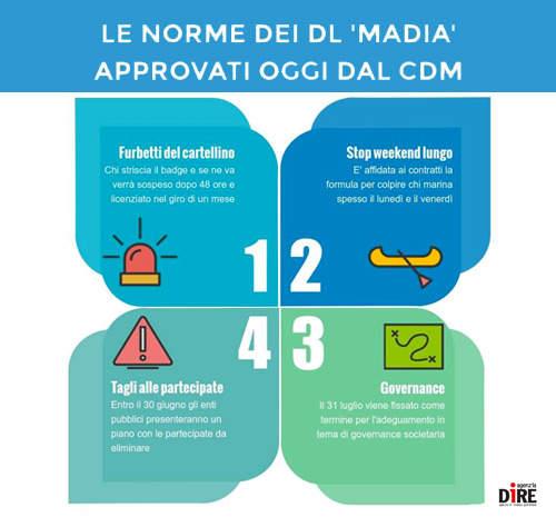 Infografica legge madia