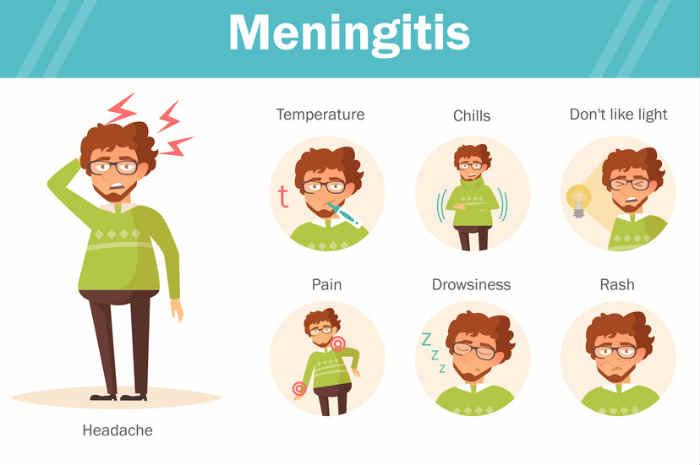 Meningite, quello che c'è da sapere su sintomi, vaccini e prevenzione